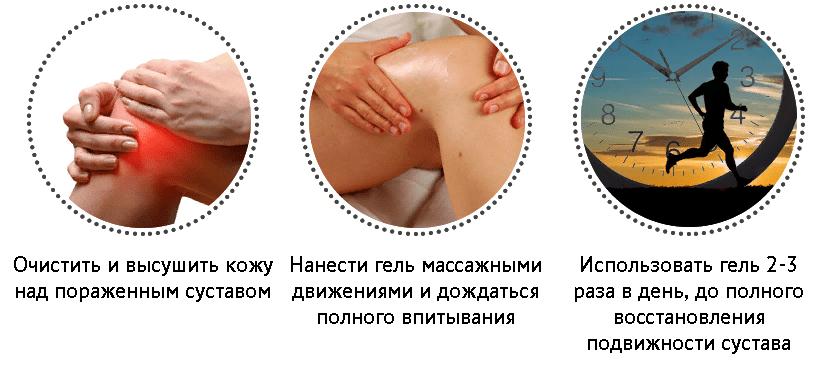 Инструкция по применению геля Биотрин